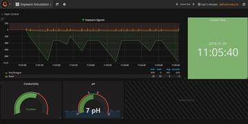 Kepware-dashboard-1200-600