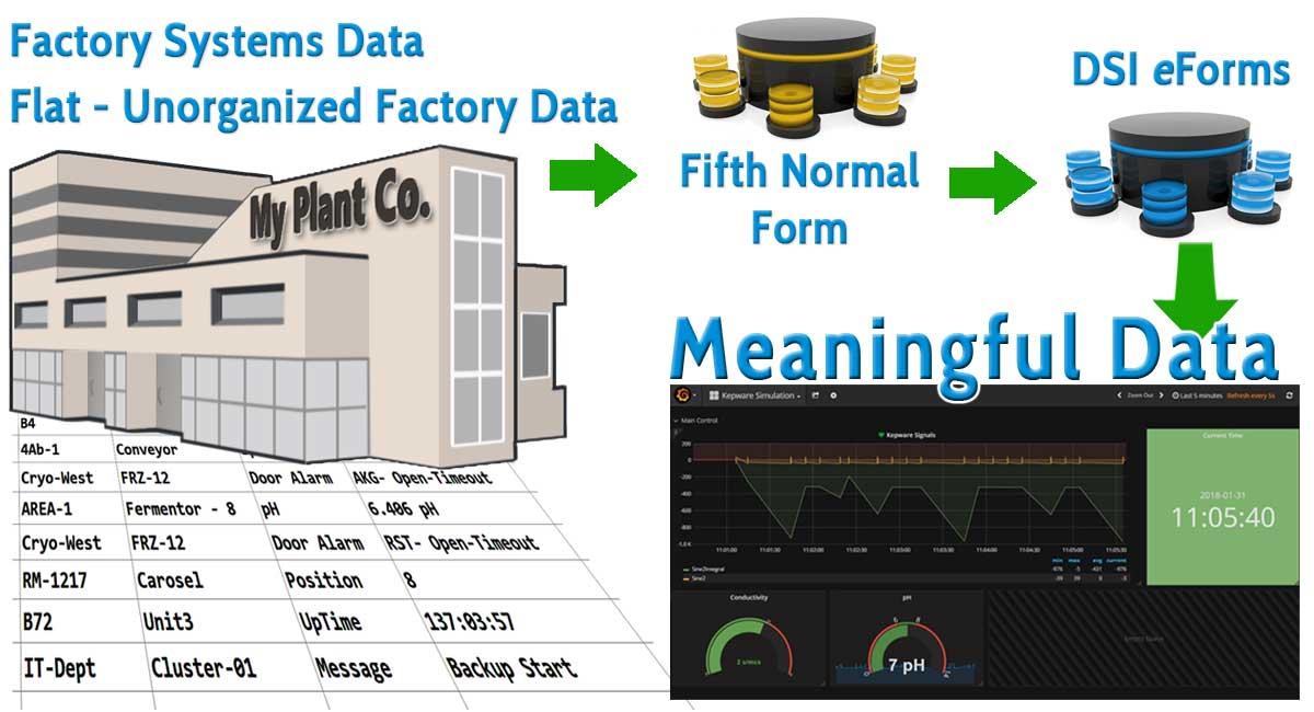 DeadlineSolutions Data Dashboard with Grafana Dash!
